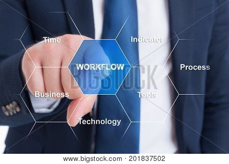 Male Manager Pressing Selecting Workflow Button