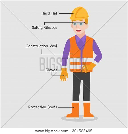 Man Character Industry Safety Concept, Hard Hat, Safety Glasses, Construction Vest, Gloves, Protecti