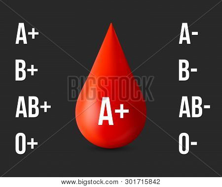 Creative Vector Illustration Of Blood Type Group Isolated On Transparent Background. Art Design Red