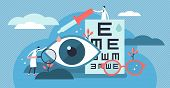 Ophthalmology vector illustration. Flat tiny eyes health persons concept. Abstract lens view examination checkup. Patient myopia and foresight focus correction treatment with pills drops and glasses. poster