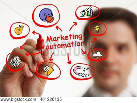 Planning Marketing Strategy. Business, Technology, Internet And Network Concept. Young Businessman S