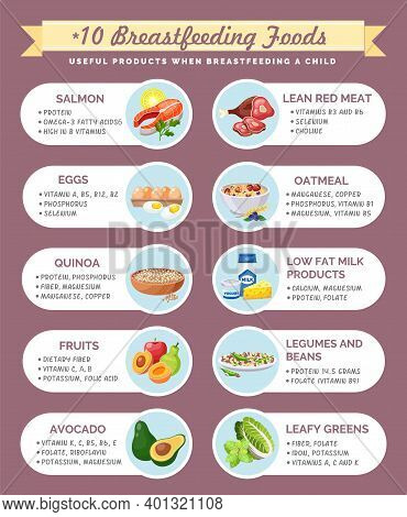 Presentation Template Useful Products When Breastfeeding A Child. Foods To Use While Breastfeeding.
