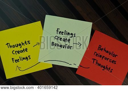Thoughts Create Feeling - Feelings Create Behavior - Behavior Reinforces Thoughts Circle Write On St