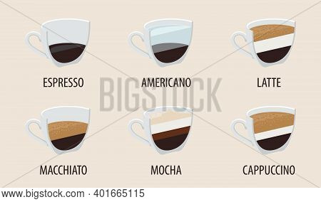 Coffee Menu For Cafe. Vector Collection Beverages. Cup Espresso, Americano And Latte. Mug With Macch