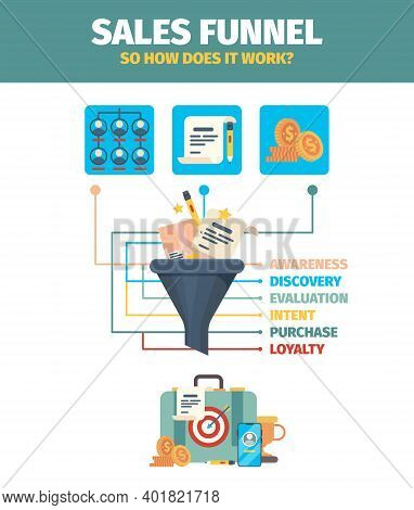 Sales Funnel. Business Infographic Market Customers Clients And Sales Visualization Garish Vector In