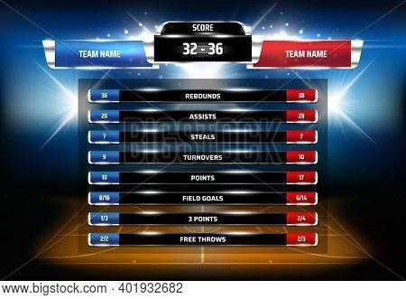 Basketball Game Statistics Scoreboard Template. Sport Championship, Basketball Tournament Match Resu
