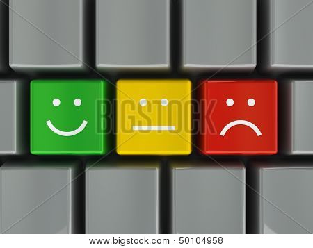 Keyboard Positive, Neutral And Negative