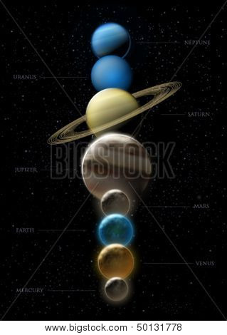 The planets of our solar system - vector illustration
