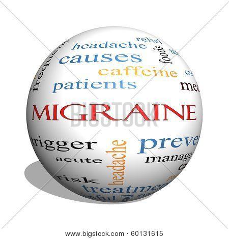 Migraine 3D Sphere Word Cloud Concept