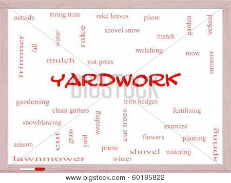 Yardwork Word Cloud Concept On A Whiteboard