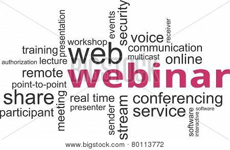 word cloud - webinar