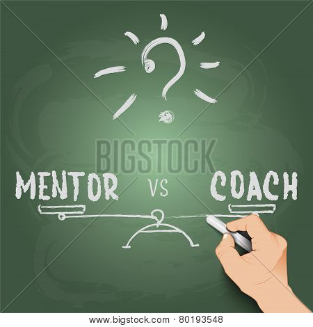 3d hand writing mentor or coach