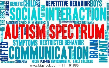 Autism Spectrum word cloud on a white background. poster