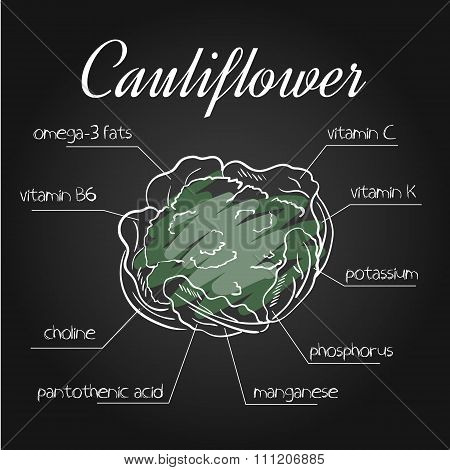 Vector Illustration Of Nutrients List For Cauliflower On Chalkboard Backdrop