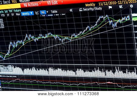 Technical Analysis Weekly Financial Chart