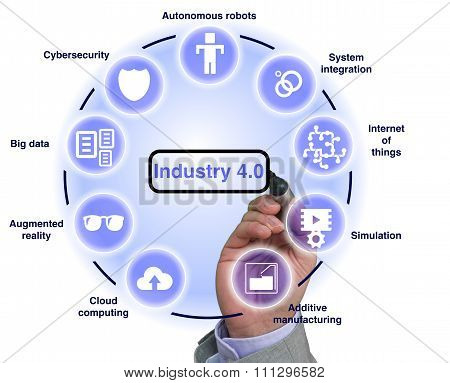 Industry 4.0 Concept Illustration Infographic White