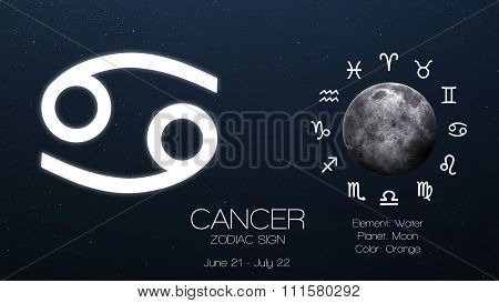 Zodiac sign - Cancer. Cool astrologic infographics. Elements of this image furnished by NASA