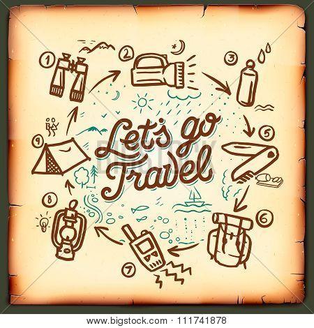 Travel blog, adventure blogging online