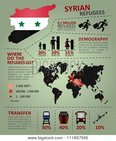 Syrian refugees infographic.