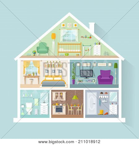 Vector house model with rooms for different purposes. Side view. Interior design. Illustration in a flat style.