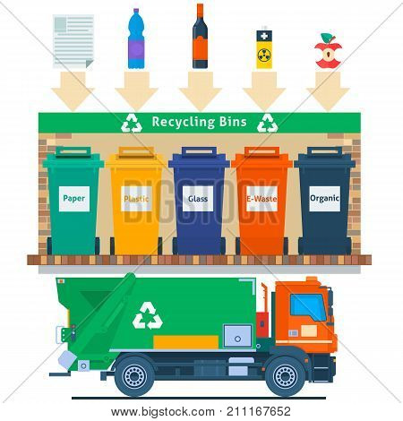 Waste management concept illustration. Recycling garbage elements trash bags tires management industry utilize.Refuse truck.Flat vector illustration