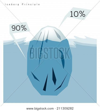 Business Concepts, Iceberg Principle or The 90/10 Rule. 90 Percentage of Icebergis Hidden Beneath The Surface of Water will Determine The Size of The Impact.