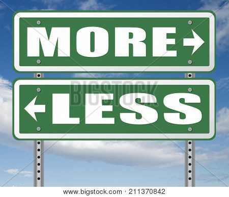 more less satisfaction being satisfied not enough always wanting extra keep it simple 3D, illustration