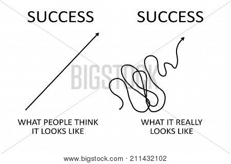 Way To Go For His Success - Hard Way Or Easy Way
