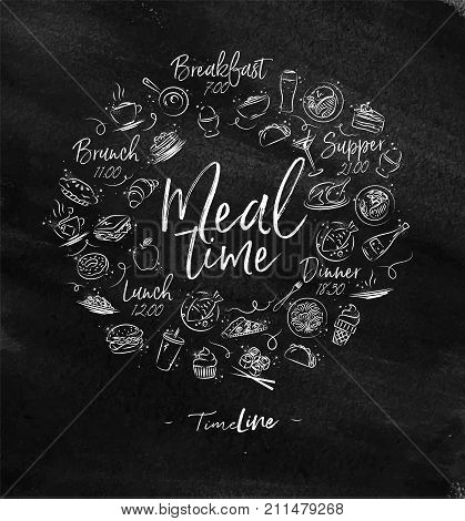 Meal time monogram with food icon drawing with chalk on chalkboard