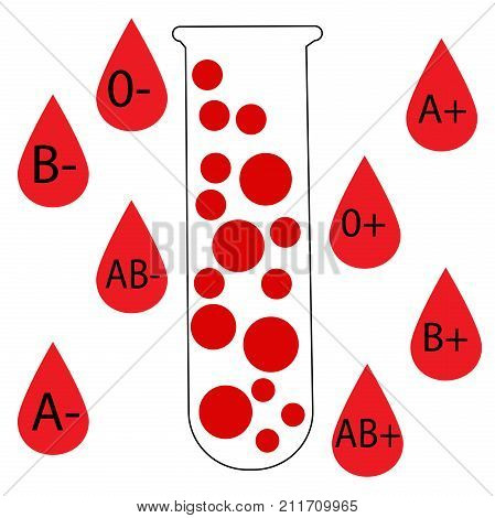 tube with blood and drops with names of different types of blood. Vector illustration.