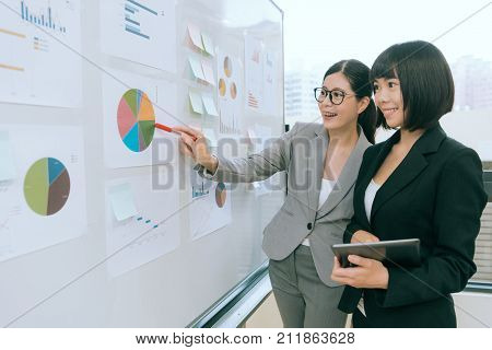 Happy Female Office Workers Looking At Whiteboard