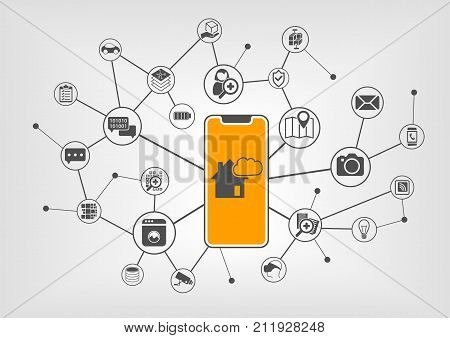 Smart home automation concept with house symbol displayed on frameless touchscreen of modern bezel free smartphone with various icons of connected home devices.