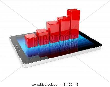 Tablet Pc With Graph