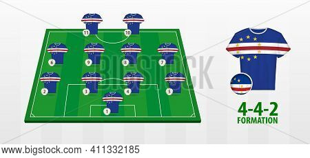 Cape Verde National Football Team Formation On Football Field. Half Green Field With Soccer Jerseys