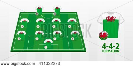 Wales National Football Team Formation On Football Field. Half Green Field With Soccer Jerseys Of Wa