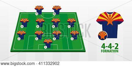 Arizona National Football Team Formation On Football Field. Half Green Field With Soccer Jerseys Of
