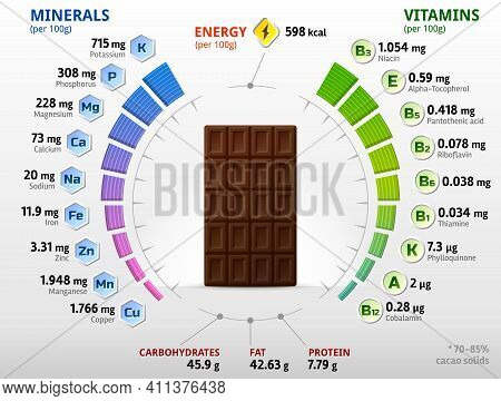 Vitamins And Minerals Of Dark Chocolate. Infographics About Nutrients In Black Chocolate. Vector Ill