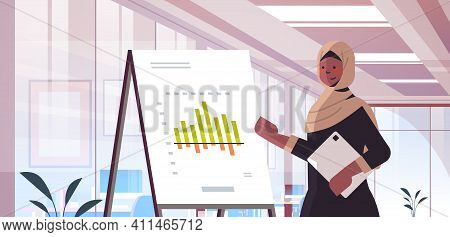 Black Muslim Businesswoman Presenting Financial Graph On Flip Chart Business Presentation Concept Mo