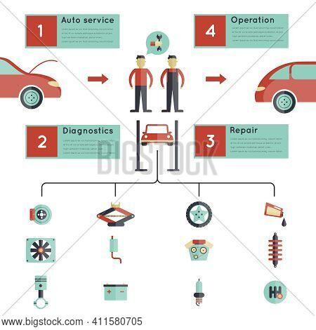 Auto Service Guideline Infographics Set With Automobile Maintenance Elements Vector Illustration