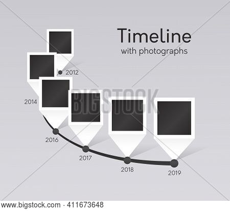 Timeline Of Company Milestones With Photographs From Last Years. History Path With Report About Even