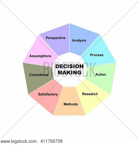 Diagram Concept With Decision Making Text And Keywords. Eps 10 Isolated On White Background