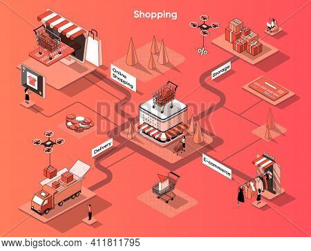 Shopping And E-commerce Isometric Web Banner. Internet Buying Clothes Or Shoes Flat Isometry Concept