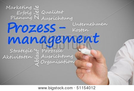 Hand writing prozessmanagement with a marker against grey background