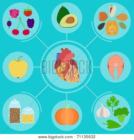 Infographics Of Food For Helpful For Healthy Heart