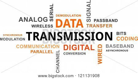Word Cloud - Data Transmission