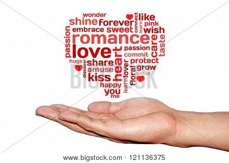 Hand And About Love Word With Heart Sign Isolate On White Background