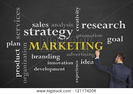 Marketing Concept Diagram on Blackboard