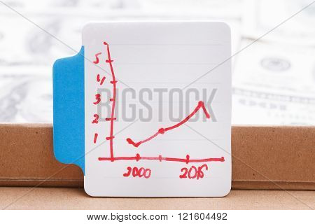 The Graph Drawn By Hand