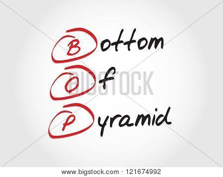 Bop - Bottom Of The Pyramid, Acronym