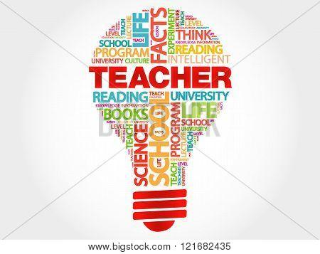 TEACHER bulb word cloud business concept, presentation background